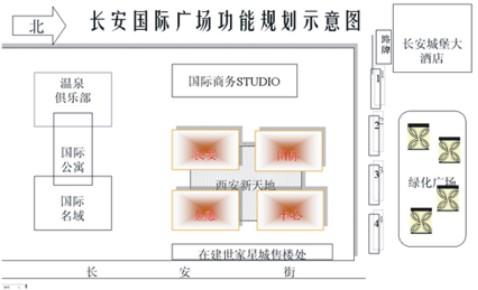 结构全部取消传统的dmx