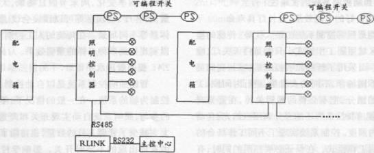 浅谈校园智能照明系统的设计(图)