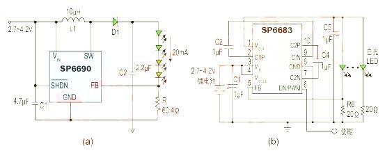 目前主要采用白光LED作为手机屏的背光。由于不同供应商提供的屏尺寸和规格不同,所以背光驱动的方式和背光驱动芯片也不一样。但当前使用背光芯片主要有两种,一种是驱动串联LED或者OLED的升压芯片,另一种是驱动并联LED的电荷泵芯片。 对于串联LED背光,需要根据串联LED的个数,把锂电池电压升压到不同的电压。对于OLED背光,一般要求把锂电池升压到12V。这两种应用都需要升压芯片进行背光驱动。Sipex公司的SP6690最多可以驱动8颗串联的LED(图1a)。目前升压驱动芯片的效率在75%到85%之间,并且